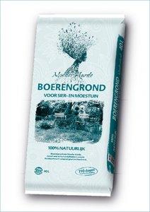 Biologische potgrond voor de moestuin (pallet)